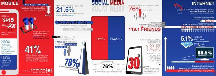 tbwa stats